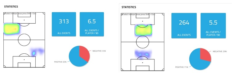 d663d-sigurdsson2bheatmap2bcompared