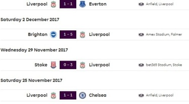 Source: premierleague.com