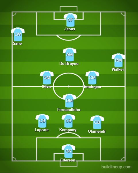 Man City line up CL liverpool